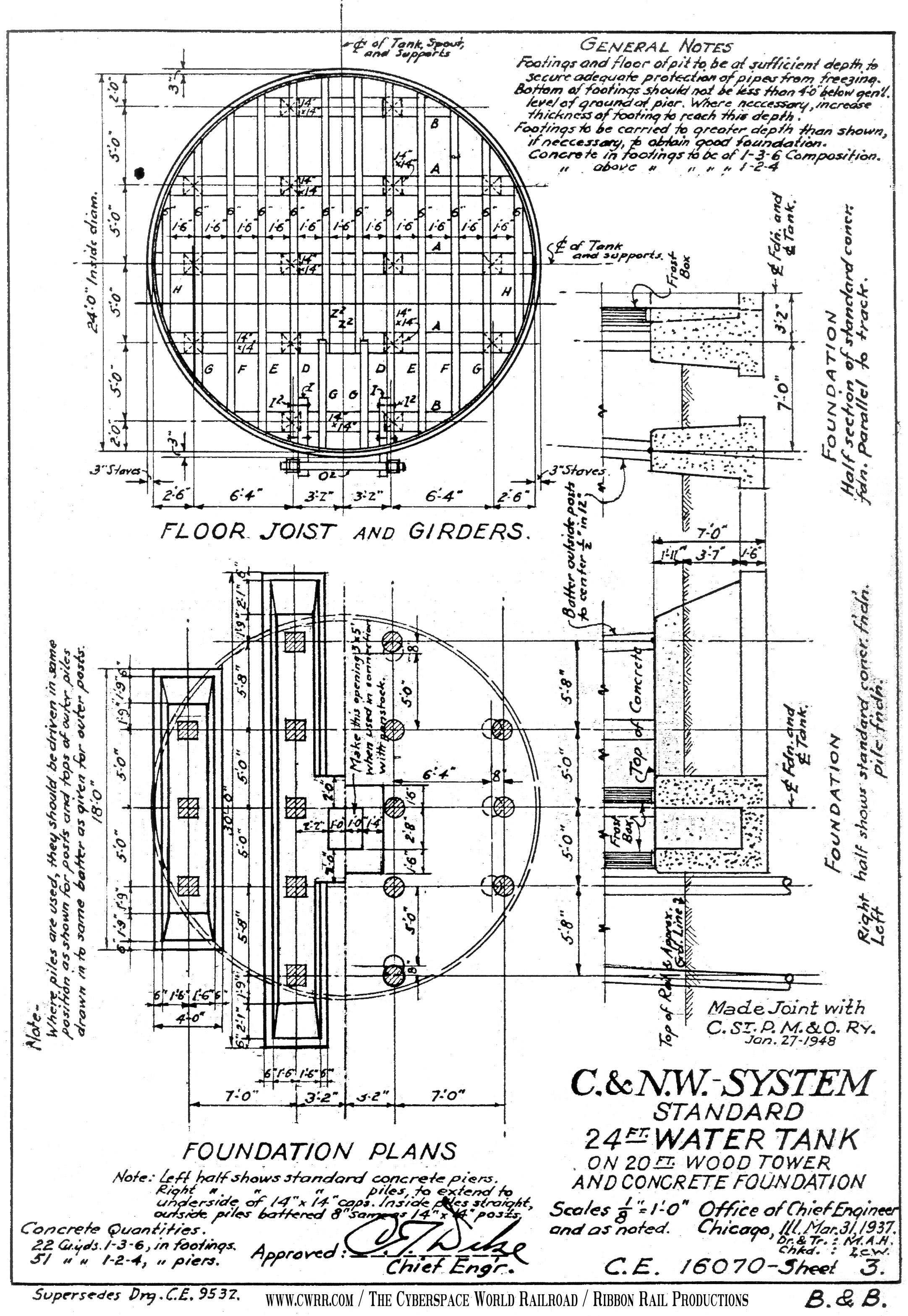The cyberspace world railroad standard 24ft water tank for Cistern plans